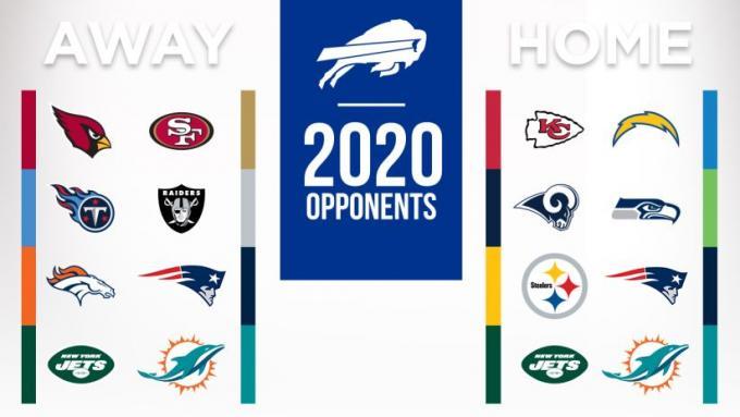 2020 Buffalo Bills Season Tickets (Includes Tickets To All Regular Season Home Games) at New Era Field